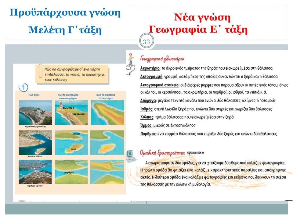 33 Νέα γνώση Γεωγραφία Ε΄ τάξη 33 Προϋπάρχουσα γνώση Μελέτη Γ΄τάξη