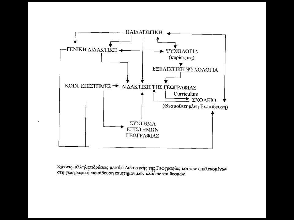 Ο ΡΟΛΟΣ ΤΗΣ ΔΙΔΑΚΤΙΚΗΣ ΤΗΣ ΓΕΩΓΡΑΦΙΑΣ ΟΡΙΣΜΟΣ ΚΑΙ ΟΡΙΟΘΕΤΗΣΗ ΤΟΥ ΑΝΤΙΚΕΙΜΕΝΟΥ ΤΗΣ ΔΙΔΑΚΤΙΚΗΣ ΤΗΣ ΓΕΩΓΡΑΦΙΑΣ «Ως Διδακτική της Γεωγραφίας ορίζεται ο επιστημονικός κλάδος ο οποίος ασχολείται με το σύνολο των παραγόντων που σχετίζονται, αφορούν και διαμορφώνουν τη θεσμοθετημένη διδασκαλία των γεωγραφικών δεδομένων»