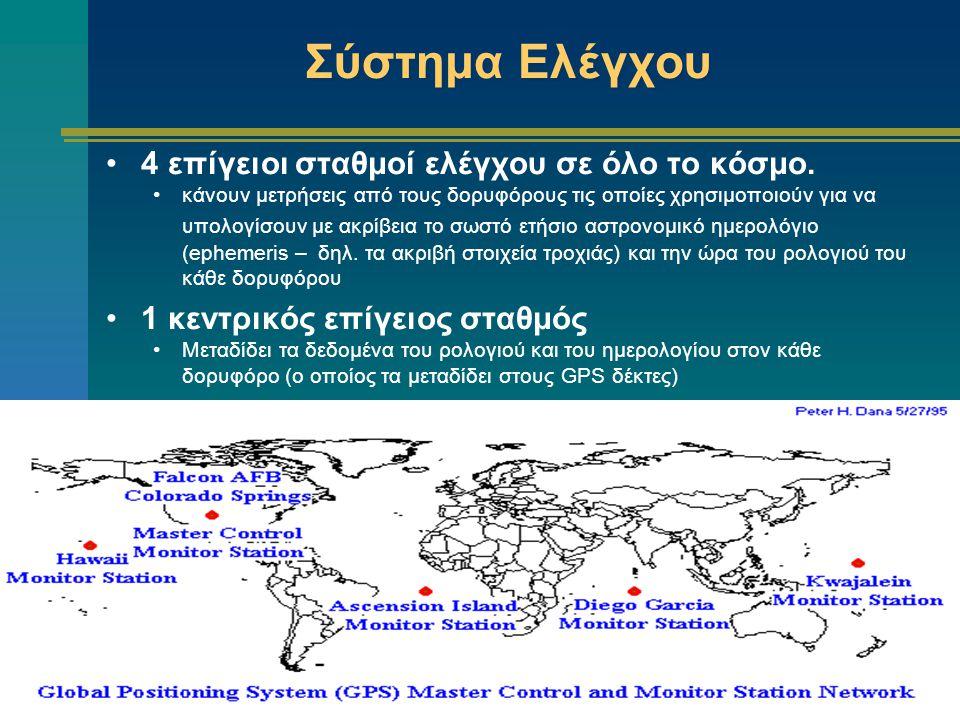 Σύστημα Ελέγχου 4 επίγειοι σταθμοί ελέγχου σε όλο το κόσμο. κάνουν μετρήσεις από τους δορυφόρους τις οποίες χρησιμοποιούν για να υπολογίσουν με ακρίβε