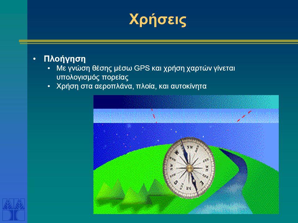 Χρήσεις Πλοήγηση Με γνώση θέσης μέσω GPS και χρήση χαρτών γίνεται υπολογισμός πορείας Χρήση στα αεροπλάνα, πλοία, και αυτοκίνητα