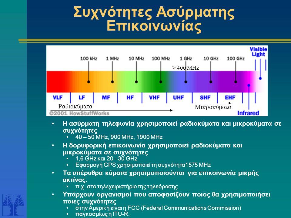 Συχνότητες Ασύρματης Επικοινωνίας Η ασύρματη τηλεφωνία χρησιμοποιεί ραδιοκύματα και μικροκύματα σε συχνότητες 40 – 50 MHz, 900 MHz, 1900 MHz Η δορυφορ