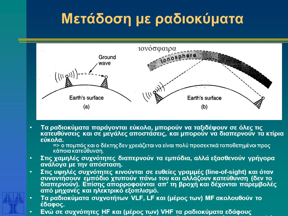 Επικοινωνία με Ραδιοκύματα Βασικά στοιχεία συστημάτων επικοινωνίας με ραδιοκύματα Ισχύς πομπού (μετάδοσης) Κινητός πομπός (μέγεθος μπαταρίας, υγεία χρήστη) Πομπός σταθμού βάσης Συχνότητα πομπού (μετάδοσης) Καθορίζει πως μεταδίδεται το σήμα Ευαισθησία και ακρίβεια δέκτη Καθορίζει την απαραίτητη ισχύ για την αναπαραγωγή του σήματος (σχετίζεται με το εύρος ζώνης του σήματος που θέλουμε να στείλουμε) Επιθυμητό εύρος ζώνης και ρυθμός μετάδοσης Περιορισμοί στο μέγεθος και την τοποθεσία της κεραίας Για αποτελεσματική λειτουργία το μήκος της κεραίας είναι ¼ του μήκους κύματος του σήματος που μεταδίδεται (λ = c / f ) Επιθυμητή απόσταση μετάδοσης Εξυπηρετεί την συγκεκριμένη εφαρμογή