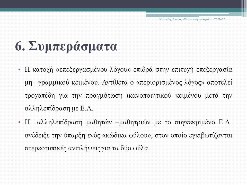 6. Συμπεράσματα Η κατοχή «επεξεργασμένου λόγου» επιδρά στην επιτυχή επεξεργασία μη –γραμμικού κειμένου. Αντίθετα ο «περιορισμένος λόγος» αποτελεί τροχ