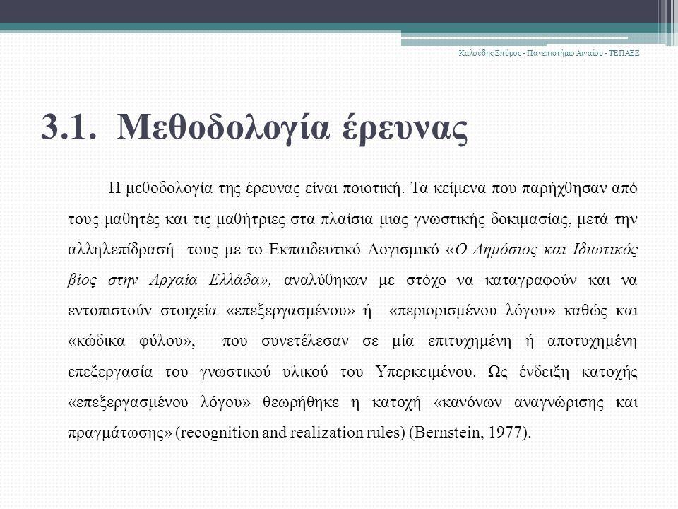 3.1. Μεθοδολογία έρευνας Η μεθοδολογία της έρευνας είναι ποιοτική.