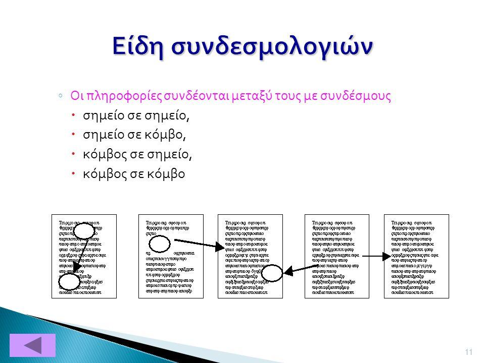 Είδη συνδεσμολογιών ◦ Οι πληροφορίες συνδέονται μεταξύ τους με συνδέσμους  σημείο σε σημείο,  σημείο σε κόμβο,  κόμβος σε σημείο,  κόμβος σε κόμβο