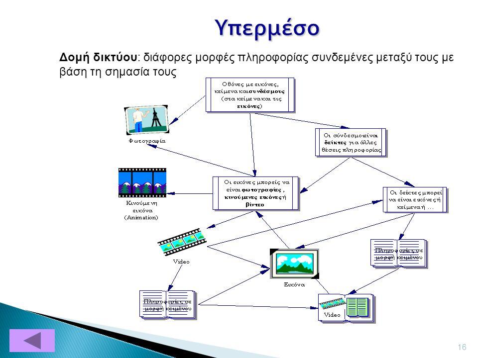 Υπερμέσο 16 Δομή δικτύου: διάφορες μορφές πληροφορίας συνδεμένες μεταξύ τους με βάση τη σημασία τους