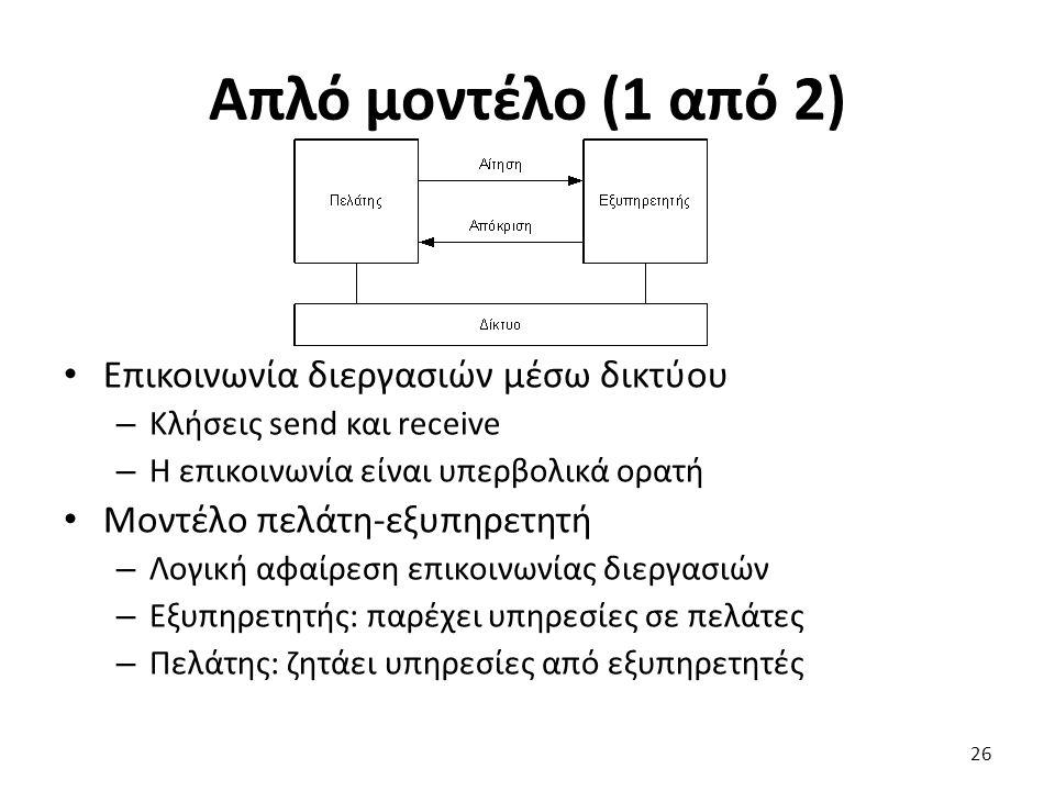 Απλό μοντέλο (1 από 2) Επικοινωνία διεργασιών μέσω δικτύου – Κλήσεις send και receive – Η επικοινωνία είναι υπερβολικά ορατή Μοντέλο πελάτη-εξυπηρετητ