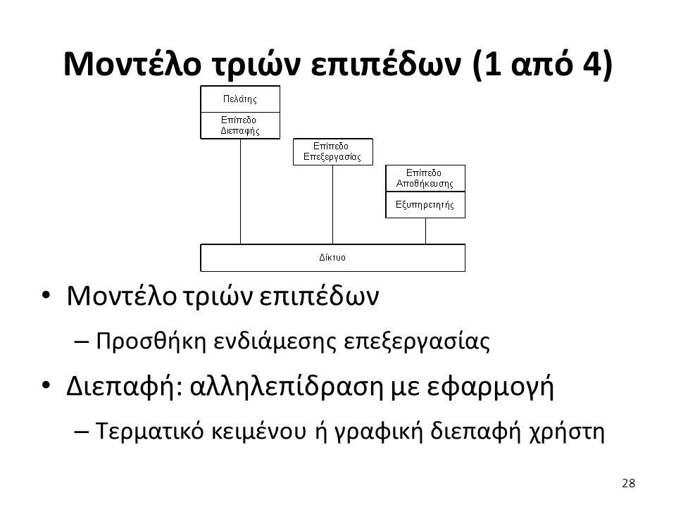 Μοντέλο τριών επιπέδων (1 από 4) Μοντέλο τριών επιπέδων – Προσθήκη ενδιάμεσης επεξεργασίας Διεπαφή: αλληλεπίδραση με εφαρμογή – Τερματικό κειμένου ή γ
