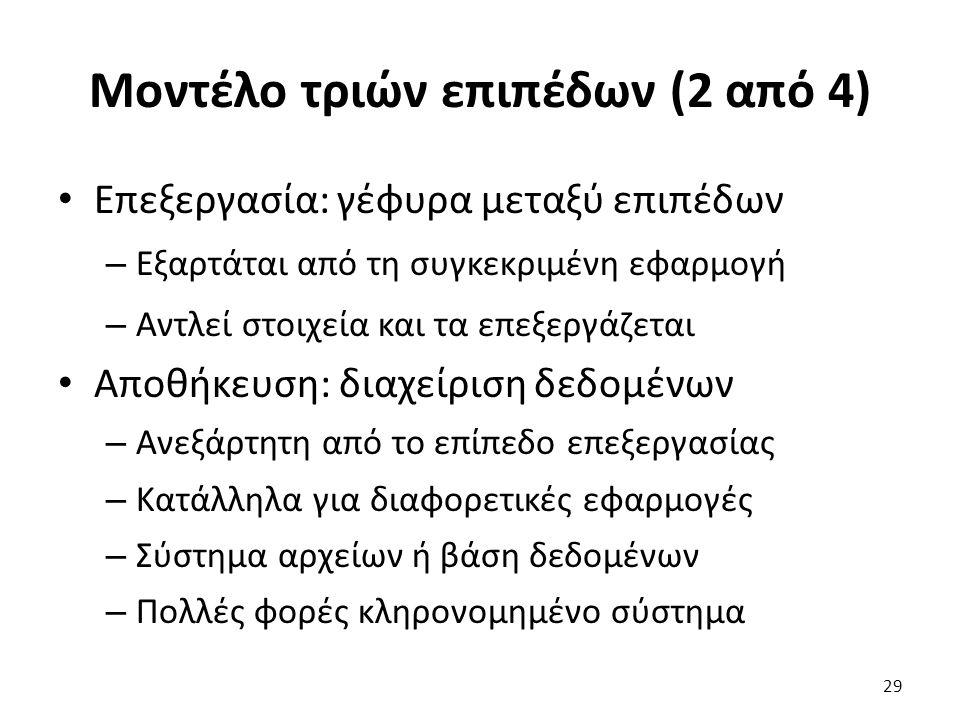 Μοντέλο τριών επιπέδων (2 από 4) Επεξεργασία: γέφυρα μεταξύ επιπέδων – Εξαρτάται από τη συγκεκριμένη εφαρμογή – Αντλεί στοιχεία και τα επεξεργάζεται Α