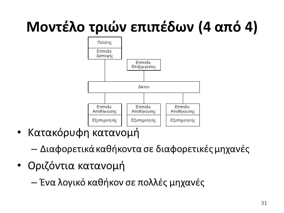 Μοντέλο τριών επιπέδων (4 από 4) Κατακόρυφη κατανομή – Διαφορετικά καθήκοντα σε διαφορετικές μηχανές Οριζόντια κατανομή – Ένα λογικό καθήκον σε πολλές