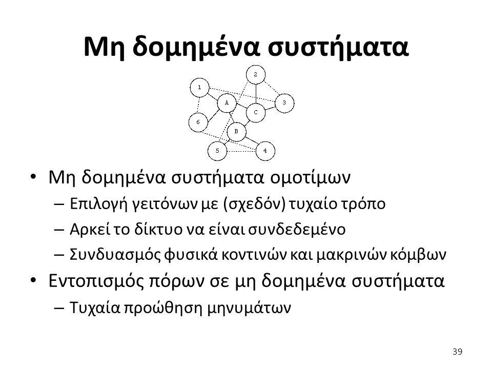 Μη δομημένα συστήματα Μη δομημένα συστήματα ομοτίμων – Επιλογή γειτόνων με (σχεδόν) τυχαίο τρόπο – Αρκεί το δίκτυο να είναι συνδεδεμένο – Συνδυασμός φυσικά κοντινών και μακρινών κόμβων Εντοπισμός πόρων σε μη δομημένα συστήματα – Τυχαία προώθηση μηνυμάτων 39