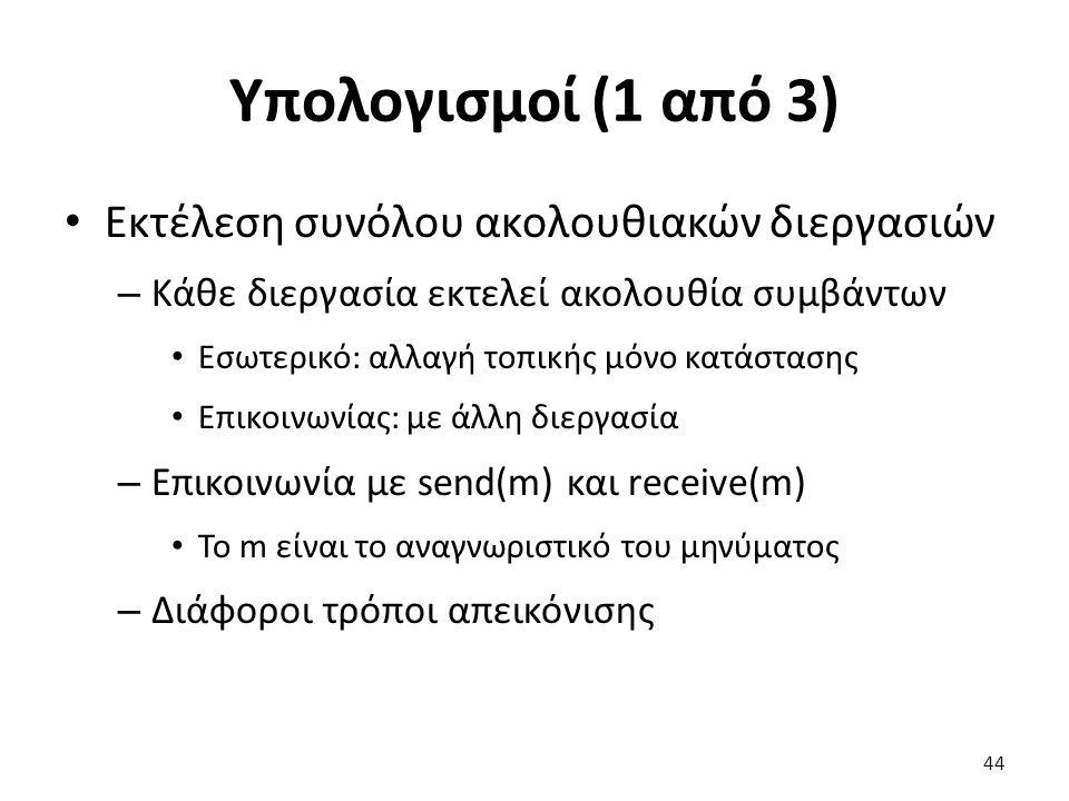 Υπολογισμοί (1 από 3) Εκτέλεση συνόλου ακολουθιακών διεργασιών – Κάθε διεργασία εκτελεί ακολουθία συμβάντων Εσωτερικό: αλλαγή τοπικής μόνο κατάστασης Επικοινωνίας: με άλλη διεργασία – Επικοινωνία με send(m) και receive(m) Το m είναι το αναγνωριστικό του μηνύματος – Διάφοροι τρόποι απεικόνισης 44