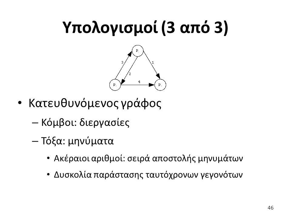 Υπολογισμοί (3 από 3) Κατευθυνόμενος γράφος – Κόμβοι: διεργασίες – Τόξα: μηνύματα Ακέραιοι αριθμοί: σειρά αποστολής μηνυμάτων Δυσκολία παράστασης ταυτόχρονων γεγονότων 46