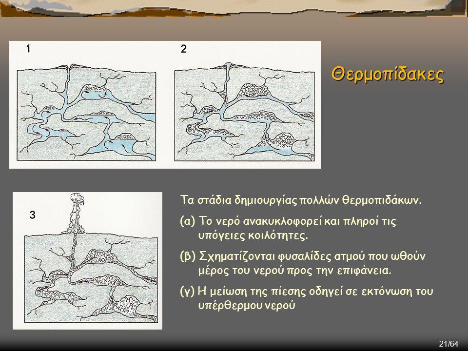 21/64 Θερμοπίδακες Τα στάδια δημιουργίας πολλών θερμοπιδάκων. (α) Το νερό ανακυκλοφορεί και πληροί τις υπόγειες κοιλότητες. (β) Σχηματίζονται φυσαλίδε