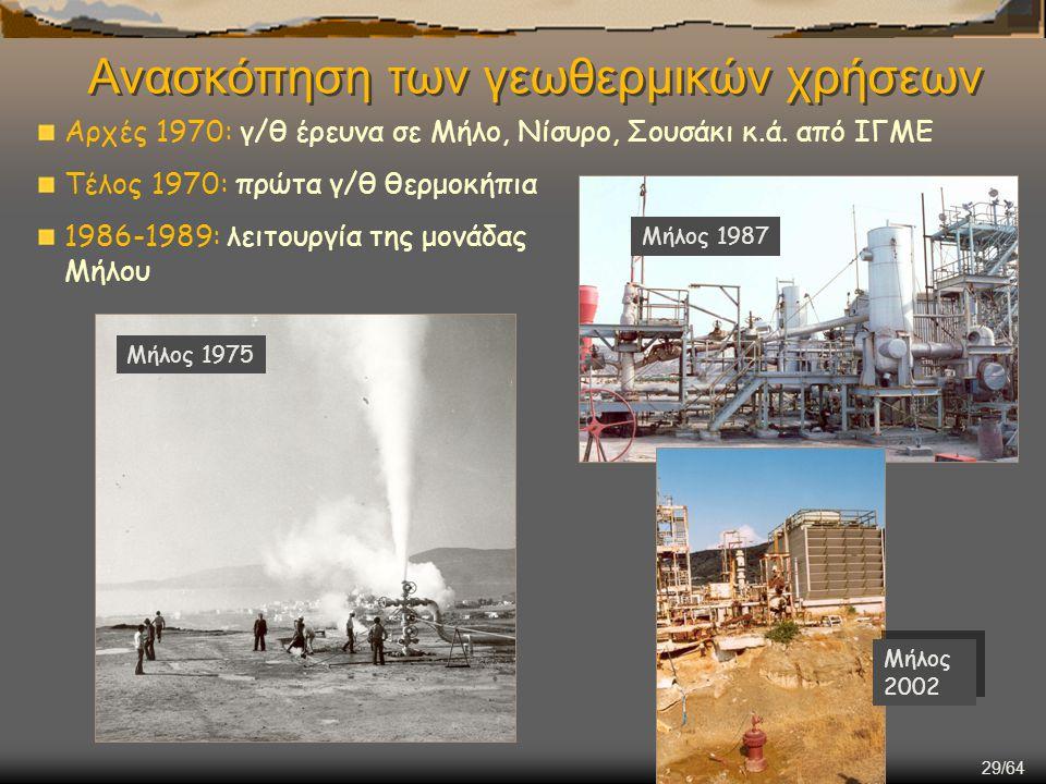29/64 Ανασκόπηση των γεωθερμικών χρήσεων Αρχές 1970: γ/θ έρευνα σε Μήλο, Νίσυρο, Σουσάκι κ.ά. από ΙΓΜΕ Τέλος 1970: πρώτα γ/θ θερμοκήπια 1986-1989: λει