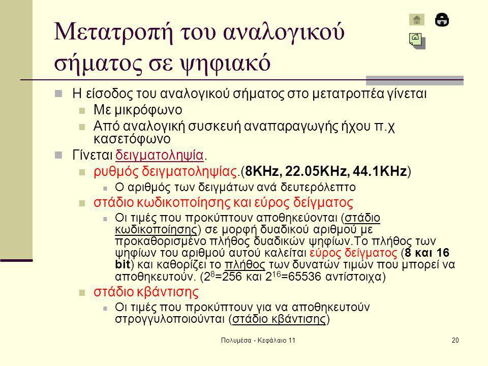 Πολυμέσα - Κεφάλαιο 1120 Μετατροπή του αναλογικού σήματος σε ψηφιακό Η είσοδος του αναλογικού σήματος στο μετατροπέα γίνεται Με μικρόφωνο Από αναλογική συσκευή αναπαραγωγής ήχου π.χ κασετόφωνο Γίνεται δειγματοληψία.δειγματοληψία ρυθμός δειγματοληψίας.(8KHz, 22.05KHz, 44.1KHz) Ο αριθμός των δειγμάτων ανά δευτερόλεπτο στάδιο κωδικοποίησης και εύρος δείγματος Οι τιμές που προκύπτουν αποθηκεύονται (στάδιο κωδικοποίησης) σε μορφή δυαδικού αριθμού με προκαθορισμένο πλήθος δυαδικών ψηφίων.Το πλήθος των ψηφίων του αριθμού αυτού καλείται εύρος δείγματος (8 και 16 bit) και καθορίζει το πλήθος των δυνατών τιμών που μπορεί να αποθηκευτούν.