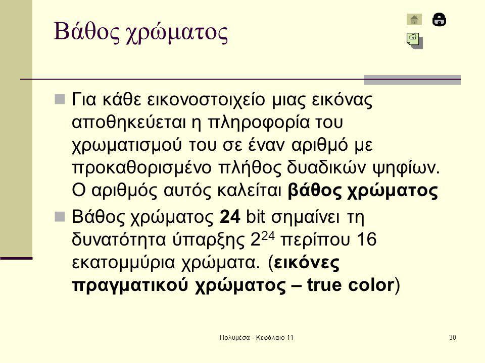 Πολυμέσα - Κεφάλαιο 1130 Βάθος χρώματος Για κάθε εικονοστοιχείο μιας εικόνας αποθηκεύεται η πληροφορία του χρωματισμού του σε έναν αριθμό με προκαθορισμένο πλήθος δυαδικών ψηφίων.