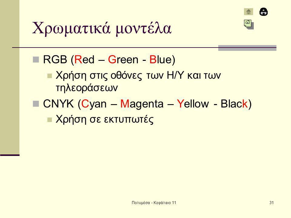 Πολυμέσα - Κεφάλαιο 1131 Χρωματικά μοντέλα RGB (Red – Green - Blue) Χρήση στις οθόνες των Η/Υ και των τηλεοράσεων CNYK (Cyan – Magenta – Yellow - Black) Χρήση σε εκτυπωτές