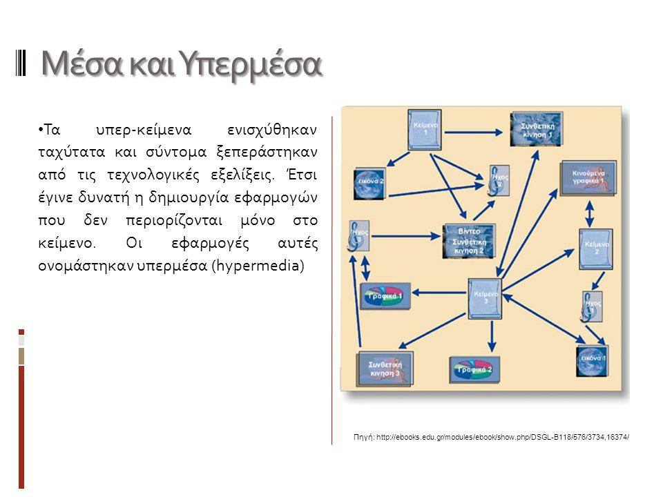 Τρόποι παρουσίασης της πληροφορίας Παθητική παρουσίαση Η παθητική παρουσίαση της πληροφορίας ακολουθεί αυστηρά έναν προκαθορισμένο τρόπο.