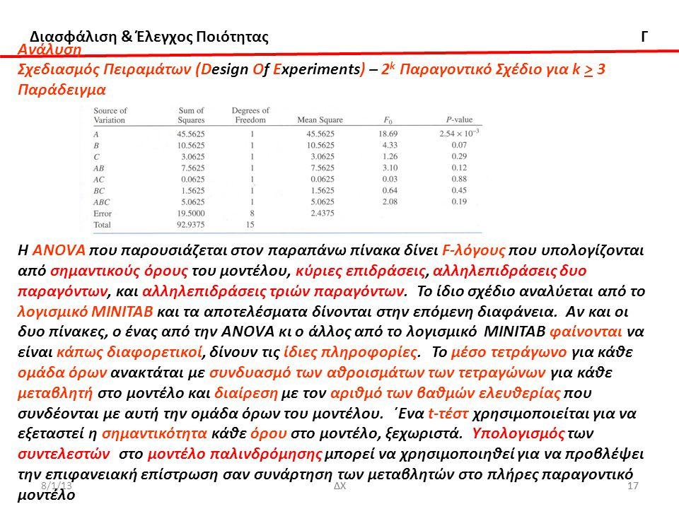 Διασφάλιση & Έλεγχος Ποιότητας Γ 8/1/13ΔΧ17ΔΧ17 Ανάλυση Σχεδιασμός Πειραμάτων (Design Of Experiments) – 2 k Παραγοντικό Σχέδιο για k > 3 Παράδειγμα Η ΑΝΟVΑ που παρουσιάζεται στον παραπάνω πίνακα δίνει F-λόγους που υπολογίζονται από σημαντικούς όρους του μοντέλου, κύριες επιδράσεις, αλληλεπιδράσεις δυο παραγόντων, και αλληλεπιδράσεις τριών παραγόντων.