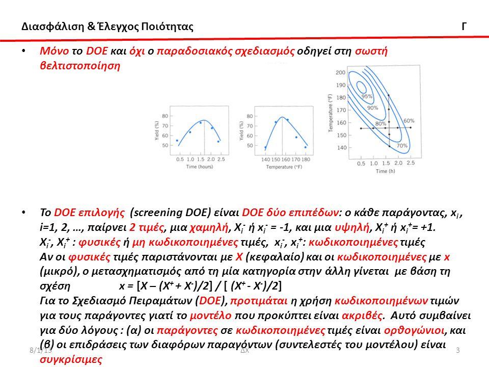 Διασφάλιση & Έλεγχος Ποιότητας Γ 8/1/13ΔΧ44 Aνάλυση Σχεδιασμός Πειραμάτων (Design Of Experiments) - 2 k-p Κλασματικό Παραγοντικό Σχέδιο Σαν αποτέλεσμα, η πλήρης καθοριστική σχέση για το 2 6-2 σχέδιο είναι Ι = ABCE = BCDF = ADEF H πλήρης δομή των ψευδομοιογενών είναι: A = BCE = DEF = ABCDFAB = CE = ACDF = BDEF B = ACE = CDF = ABDEFAC = BE = ABDF = CDEF C = ABE = BDF = ACDEFAD = EF = BCDE = ABCF D = BCF = AEF = ABCDEAE = BC = DF = ABCDEF E = ABC = ADF = BCDEFAF = DE = BCEF = ABCD F = BCD = ADE = ABCEFBD = CF = ACDE = ABEF ABD = CDE = ACF = BEFBF = CD = ACEF = ABDE ACD = BDE = ABF = CEF