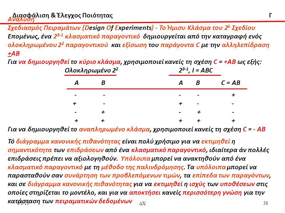 Διασφάλιση & Έλεγχος Ποιότητας Γ Aνάλυση Σχεδιασμός Πειραμάτων (Design Of Experiments) - Το Ήμισυ Κλάσμα του 2 k Σχεδίου Επομένως, ένα 2 3-1 κλασματικό παραγοντικό δημιουργείται από την καταγραφή ενός ολοκληρωμένου 2 2 παραγοντικού και εξίσωση του παράγοντα C με την αλληλεπίδραση +ΑΒ Για να δημιουργηθεί το κύριο κλάσμα, χρησιμοποιεί κανείς τη σχέση C = +AB ως εξής: Ολοκληρωμένο 2 2 2 3-1, Ι = ΑΒC A BA B C = AB - -- - + + -+ - - - +- + - + ++ + + Για να δημιουργηθεί το αναπληρωμένο κλάσμα, χρησιμοποιεί κανείς τη σχέση C = - AB Τό διάγραμμα κανονικής πιθανότητας είναι πολύ χρήσιμο για να εκτιμηθεί η σημαντικότητα των επιδράσεων από ένα κλασματικό παραγοντικό, ιδιαίτερα άν πολλές επιδράσεις πρέπει να αξιολογηθούν.