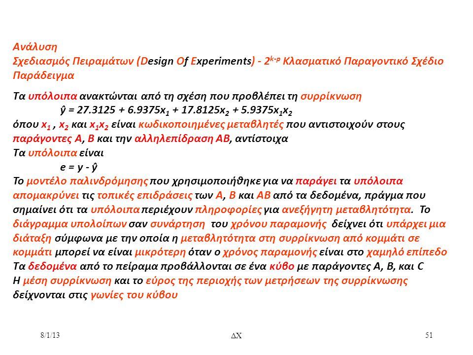 8/1/13ΔΧ51 Aνάλυση Σχεδιασμός Πειραμάτων (Design Of Experiments) - 2 k-p Κλασματικό Παραγοντικό Σχέδιο Παράδειγμα Τα υπόλοιπα ανακτώνται από τη σχέση που προβλέπει τη συρρίκνωση ŷ = 27.3125 + 6.9375x 1 + 17.8125x 2 + 5.9375x 1 x 2 όπου x 1, x 2 και x 1 x 2 είναι κωδικοποιημένες μεταβλητές που αντιστοιχούν στους παράγοντες Α, Β και την αλληλεπίδραση ΑΒ, αντίστοιχα Τα υπόλοιπα είναι e = y - ŷ Το μοντέλο παλινδρόμησης που χρησιμοποιήθηκε για να παράγει τα υπόλοιπα απομακρύνει τις τοπικές επιδράσεις των Α, Β και ΑΒ από τα δεδομένα, πράγμα που σημαίνει ότι τα υπόλοιπα περιέχουν πληροφορίες για ανεξήγητη μεταβλητότητα.