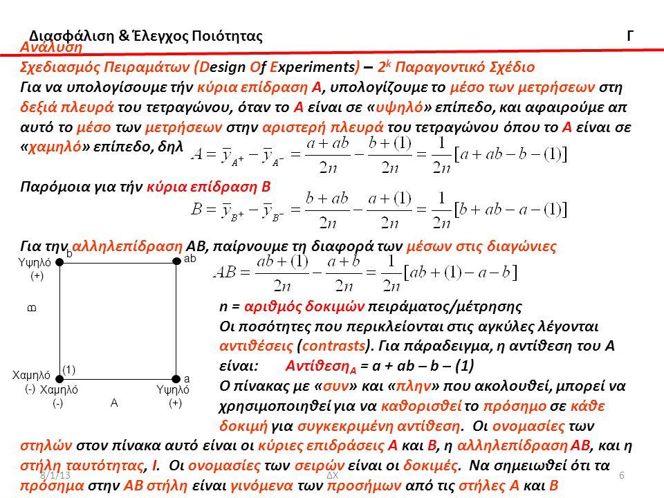 Διασφάλιση & Έλεγχος Ποιότητας Γ Aνάλυση Σχεδιασμός Πειραμάτων (Design Of Experiments) - Το Ήμισυ Κλάσμα του 2 k Σχεδίου Το αναπληρωματικό κλάσμα παράγει τις ακόλουθες προσεγγίσεις επιδράσεων: [A]΄ = A - BC [B]΄ = B - AC [C]΄ = C – AB Αν κανείς συνδυάσει τις προσεγγίσεις από τα δυο κλάσματα, έχουμε τα ακόλουθα: Eπίδραση, i½([i] + [i]΄) ½([i] - [i]΄) i = A½(A + BC + A – BC) = A ½[A + BC –( A – BC)] = BC i = B½(B + AC + B – AC) = B ½[B + AC –(B – AC)] = AC i = C½(C + AB + C – AB) = C ½[C + AB –(C – AB)] = AB Έτσι, συνδυάζοντας μια σειρά από δυο κλασματικά παραγοντικά σχέδια, μπορεί κανείς να απομονώσει τις κύριες επιδράσεις από τις αλληλεπιδράσεις δυο παραγόντων.