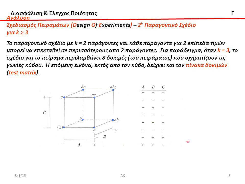 Διασφάλιση & Έλεγχος Ποιότητας Γ 8/1/13ΔΧ8 8 Ανάλυση Σχεδιασμός Πειραμάτων (Design Of Experiments) – 2 k Παραγοντικό Σχέδιο για k > 3 Το παραγοντικό σχέδιο με k = 2 παράγοντες και κάθε παράγοντα για 2 επίπεδα τιμών μπορεί να επεκταθεί σε περισσότερους απο 2 παράγοντες.
