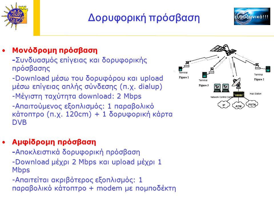 Μονόδρομη πρόσβασηΜονόδρομη πρόσβαση -Συνδυασμός επίγειας και δορυφορικής πρόσβασης -Download μέσω του δορυφόρου και upload μέσω επίγειας απλής σύνδεσης (π.χ.