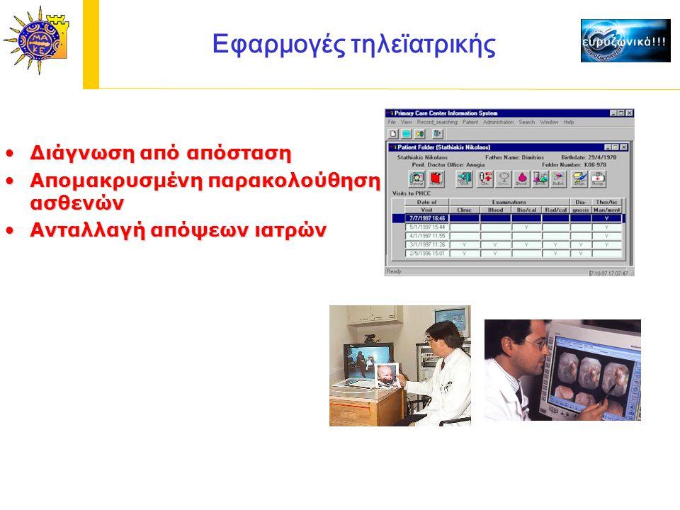 Εφαρμογές τηλεϊατρικής Διάγνωση από απόστασηΔιάγνωση από απόσταση Απομακρυσμένη παρακολούθηση ασθενώνΑπομακρυσμένη παρακολούθηση ασθενών Ανταλλαγή απόψεων ιατρώνΑνταλλαγή απόψεων ιατρών