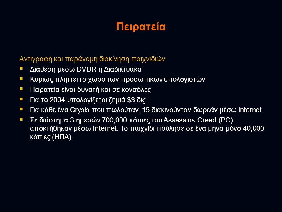 Πειρατεία Αντιγραφή και παράνομη διακίνηση παιχνιδιών  Διάθεση μέσω DVDR ή Διαδικτυακά  Κυρίως πλήττει το χώρο των προσωπικών υπολογιστών  Πειρατεία είναι δυνατή και σε κονσόλες  Για το 2004 υπολογίζεται ζημιά $3 δις  Για κάθε ένα Crysis που πωλούταν, 15 διακινούνταν δωρεάν μέσω internet  Σε διάστημα 3 ημερών 700,000 κόπιες του Assassins Creed (PC) αποκτήθηκαν μέσω Internet.