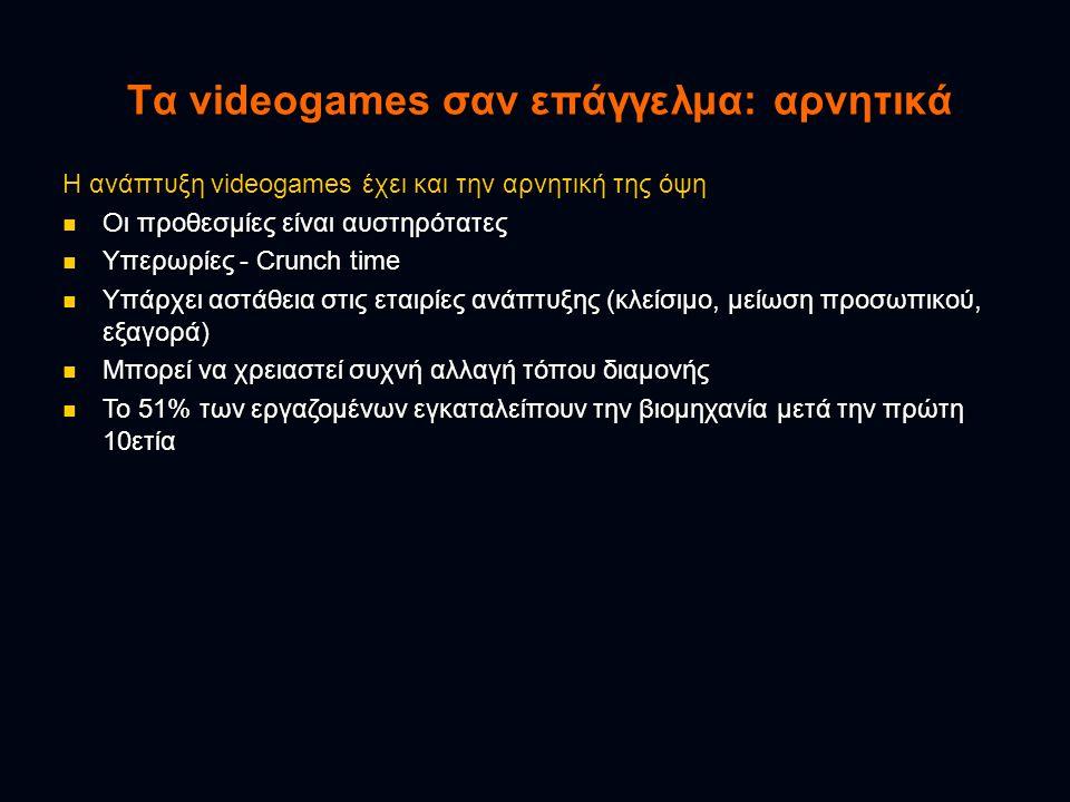 Τα videogames σαν επάγγελμα: αρνητικά Η ανάπτυξη videogames έχει και την αρνητική της όψη Οι προθεσμίες είναι αυστηρότατες Οι προθεσμίες είναι αυστηρότατες Υπερωρίες - Crunch time Υπερωρίες - Crunch time Υπάρχει αστάθεια στις εταιρίες ανάπτυξης (κλείσιμο, μείωση προσωπικού, εξαγορά) Υπάρχει αστάθεια στις εταιρίες ανάπτυξης (κλείσιμο, μείωση προσωπικού, εξαγορά) Μπορεί να χρειαστεί συχνή αλλαγή τόπου διαμονής Μπορεί να χρειαστεί συχνή αλλαγή τόπου διαμονής Το 51% των εργαζομένων εγκαταλείπουν την βιομηχανία μετά την πρώτη 10ετία Το 51% των εργαζομένων εγκαταλείπουν την βιομηχανία μετά την πρώτη 10ετία