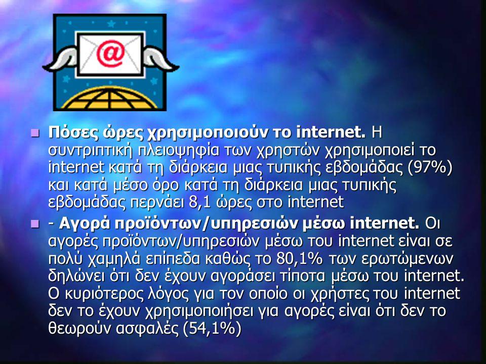 Πόσες ώρες χρησιμοποιούν το internet.