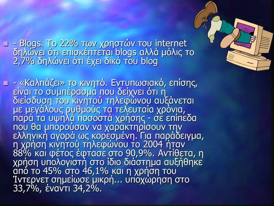 - Blogs.