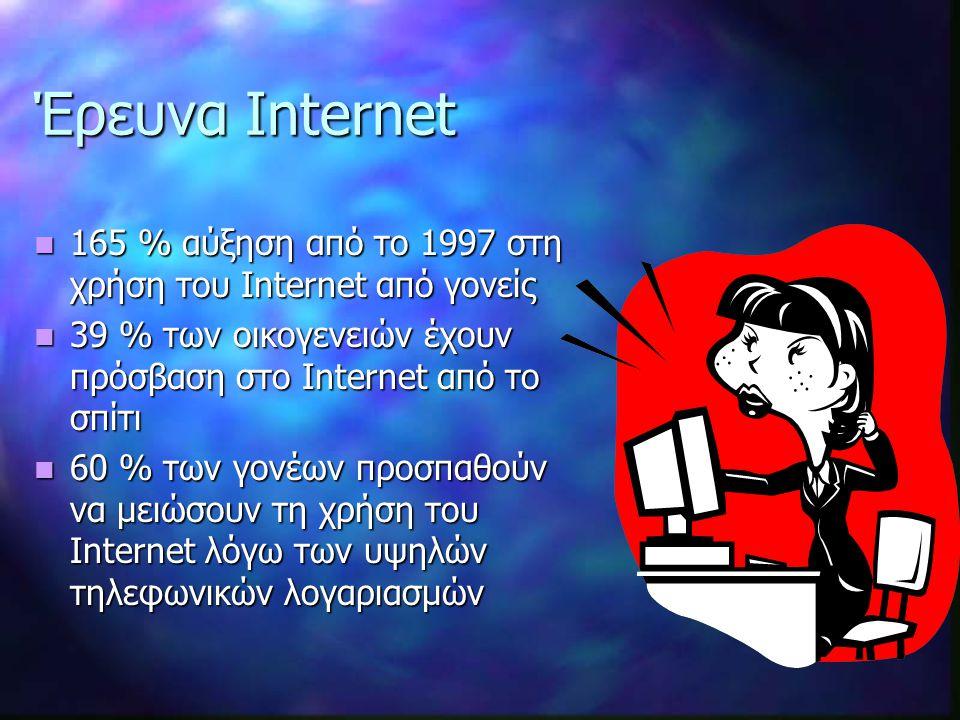 Έρευνα Internet 165 % αύξηση από το 1997 στη χρήση του Internet από γονείς 165 % αύξηση από το 1997 στη χρήση του Internet από γονείς 39 % των οικογενειών έχουν πρόσβαση στο Internet από το σπίτι 39 % των οικογενειών έχουν πρόσβαση στο Internet από το σπίτι 60 % των γονέων προσπαθούν να μειώσουν τη χρήση του Internet λόγω των υψηλών τηλεφωνικών λογαριασμών 60 % των γονέων προσπαθούν να μειώσουν τη χρήση του Internet λόγω των υψηλών τηλεφωνικών λογαριασμών