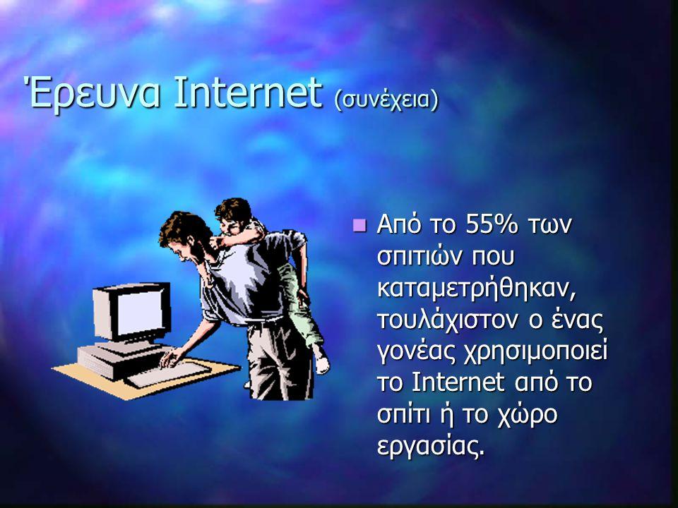 Έρευνα Internet (συνέχεια) Από το 55% των σπιτιών που καταμετρήθηκαν, τουλάχιστον ο ένας γονέας χρησιμοποιεί το Internet από το σπίτι ή το χώρο εργασίας.