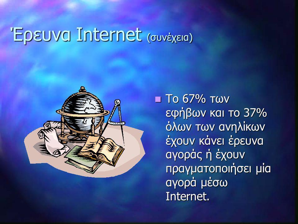 Το 67% των εφήβων και το 37% όλων των ανηλίκων έχουν κάνει έρευνα αγοράς ή έχουν πραγματοποιήσει μία αγορά μέσω Internet.
