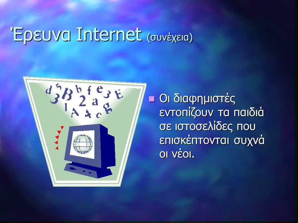 Οι διαφημιστές εντοπίζουν τα παιδιά σε ιστοσελίδες που επισκέπτονται συχνά οι νέοι.