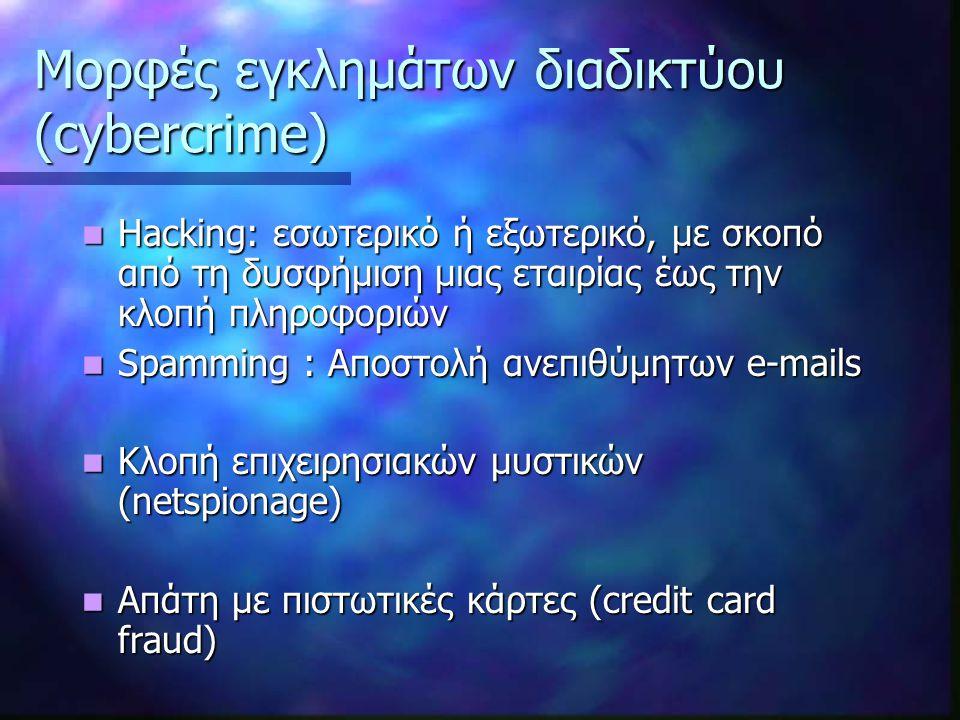 Μορφές εγκλημάτων διαδικτύου (cybercrime) Hacking: εσωτερικό ή εξωτερικό, με σκοπό από τη δυσφήμιση μιας εταιρίας έως την κλοπή πληροφοριών Hacking: εσωτερικό ή εξωτερικό, με σκοπό από τη δυσφήμιση μιας εταιρίας έως την κλοπή πληροφοριών Spamming : Αποστολή ανεπιθύμητων e-mails Spamming : Αποστολή ανεπιθύμητων e-mails Κλοπή επιχειρησιακών μυστικών (netspionage) Κλοπή επιχειρησιακών μυστικών (netspionage) Απάτη με πιστωτικές κάρτες (credit card fraud) Απάτη με πιστωτικές κάρτες (credit card fraud)