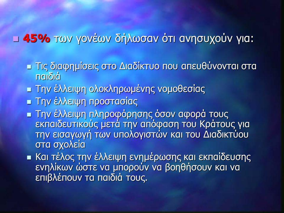 Tο αρνητικό πρόσωπο του Internet Σχεδόν άμεσα, μαζί με τα θετικά, προκύπτουν και τα αρνητικά στοιχεία του internet (κυρίως από τους μη χρήστες), τα οποία εντοπίζονται τόσο σε εγγενείς αδυναμίες του, όσο και σε συγκυριακές, με βάση την σημερινή του κατάσταση στην Ελλάδα (αυτά μόνο από τους χρήστες).