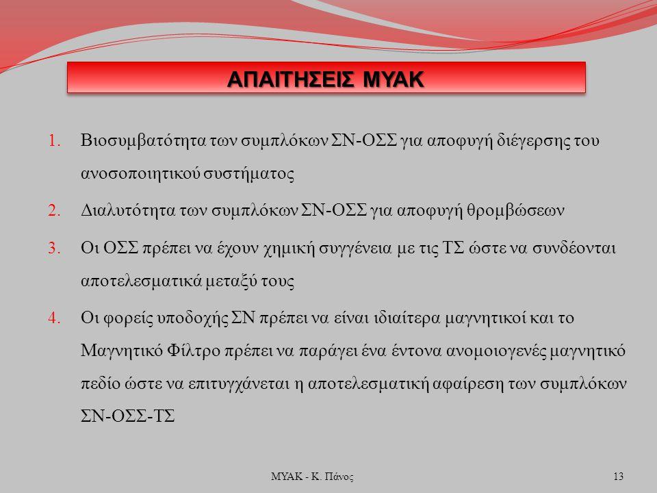ΑΠΑΙΤΗΣΕΙΣ ΜΥΑΚ 1. Βιοσυμβατότητα των συμπλόκων ΣΝ-ΟΣΣ για αποφυγή διέγερσης του ανοσοποιητικού συστήματος 2. Διαλυτότητα των συμπλόκων ΣΝ-ΟΣΣ για απο