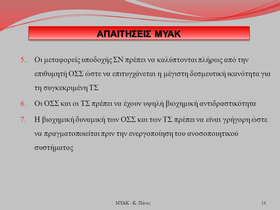ΑΠΑΙΤΗΣΕΙΣ ΜΥΑΚ 5.
