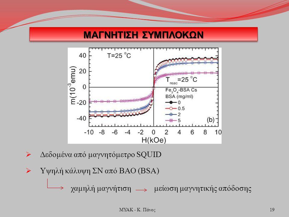 ΜΑΓΝΗΤΙΣΗ ΣΥΜΠΛΟΚΩΝ  Δεδομένα από μαγνητόμετρο SQUID  Υψηλή κάλυψη ΣΝ από ΒΑΟ (BSA) 19ΜΥΑΚ - Κ. Πάνος χαμηλή μαγνήτισημείωση μαγνητικής απόδοσης