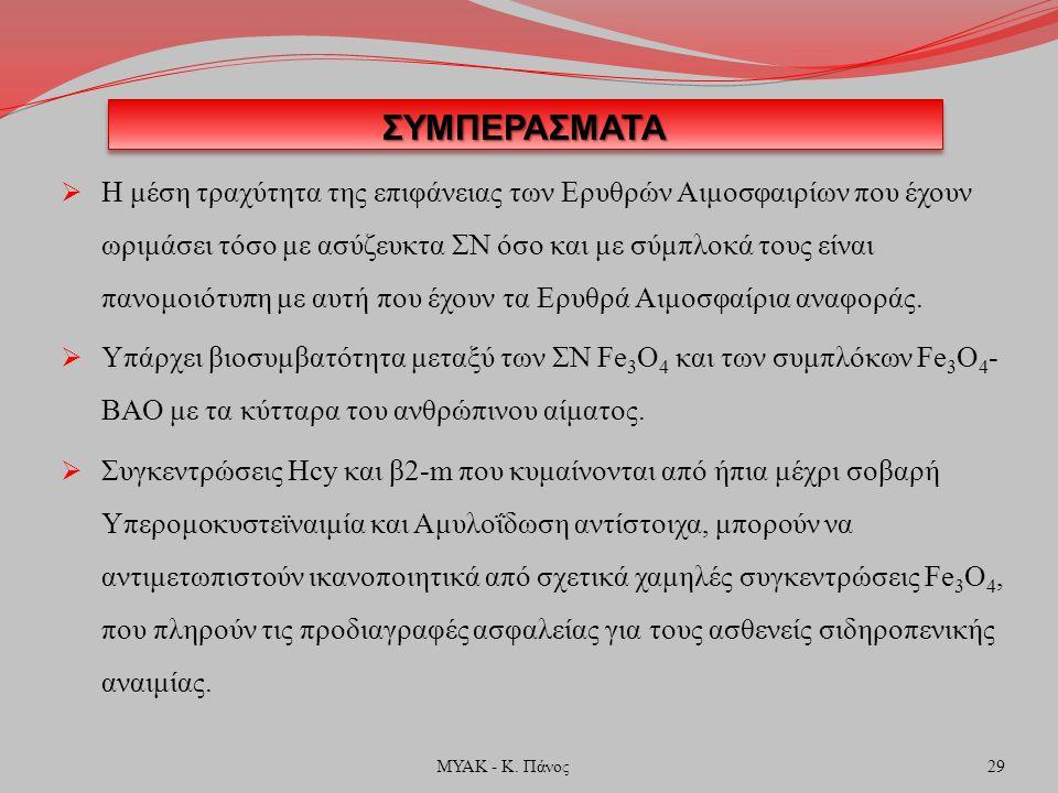 ΣΥΜΠΕΡΑΣΜΑΤΑΣΥΜΠΕΡΑΣΜΑΤΑ  Η μέση τραχύτητα της επιφάνειας των Ερυθρών Αιμοσφαιρίων που έχουν ωριμάσει τόσο με ασύζευκτα ΣΝ όσο και με σύμπλοκά τους ε