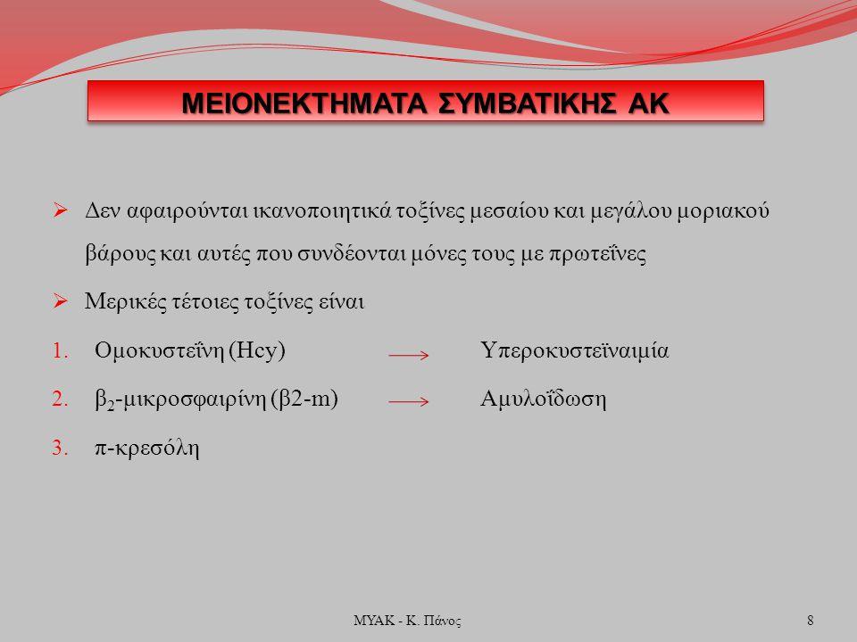 ΜΕΙΟΝΕΚΤΗΜΑΤΑ ΣΥΜΒΑΤΙΚΗΣ ΑΚ Υπεροκυστεϊναιμία 9ΜΥΑΚ - Κ.