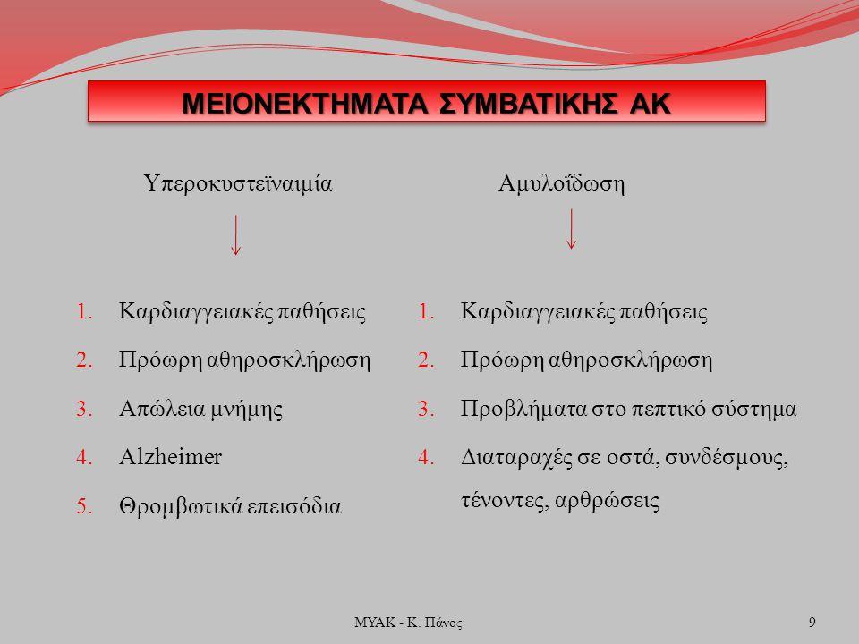 ΜΕΙΟΝΕΚΤΗΜΑΤΑ ΣΥΜΒΑΤΙΚΗΣ ΑΚ Υπεροκυστεϊναιμία 9ΜΥΑΚ - Κ. Πάνος 1. Καρδιαγγειακές παθήσεις 2. Πρόωρη αθηροσκλήρωση 3. Απώλεια μνήμης 4. Alzheimer 5. Θρ
