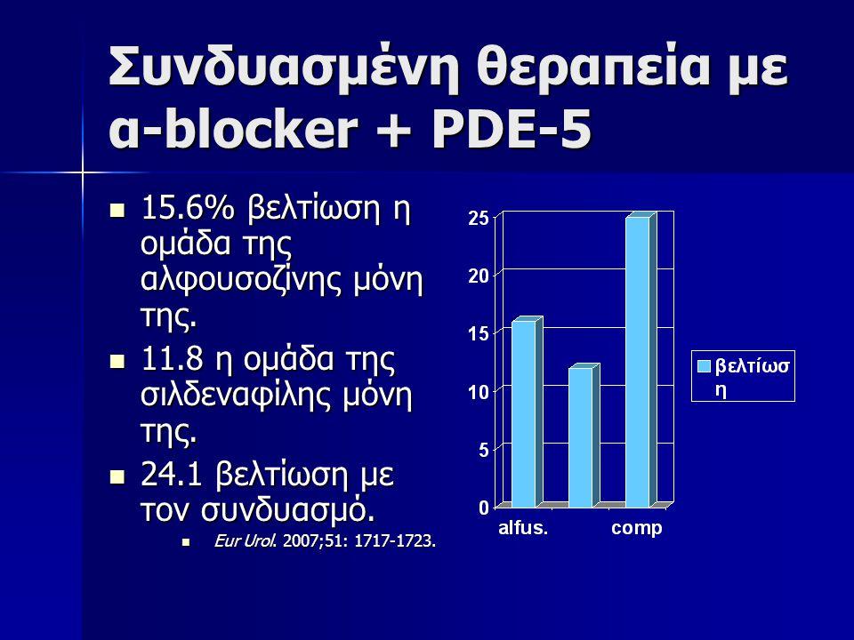 Συνδυασμένη θεραπεία με α-blocker + PDE-5 15.6% βελτίωση η ομάδα της αλφουσοζίνης μόνη της. 15.6% βελτίωση η ομάδα της αλφουσοζίνης μόνη της. 11.8 η ο