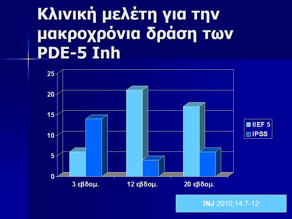 Κλινική μελέτη για την μακροχρόνια δράση των PDE-5 Inh INJ 2010;14:7-12