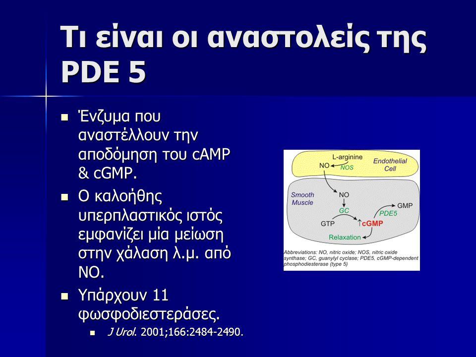 Τι είναι οι αναστολείς της PDE 5 Ένζυμα που αναστέλλουν την αποδόμηση του cAMP & cGMP. Ένζυμα που αναστέλλουν την αποδόμηση του cAMP & cGMP. Ο καλοήθη